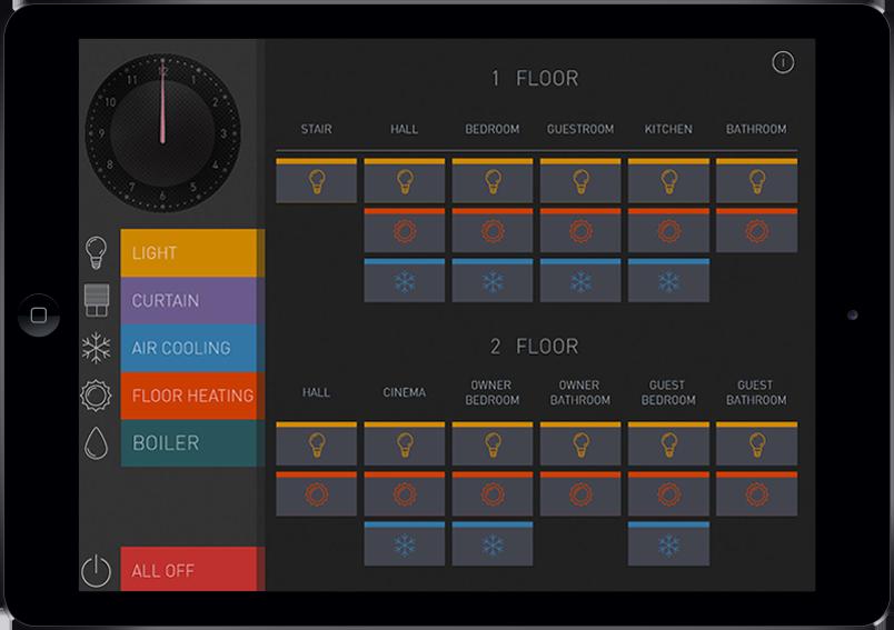 iridium based project smart home controling hdl. Black Bedroom Furniture Sets. Home Design Ideas