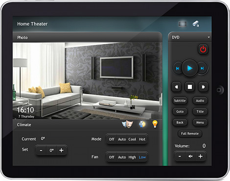 Iridium Products Control From Ipad Android Mac And